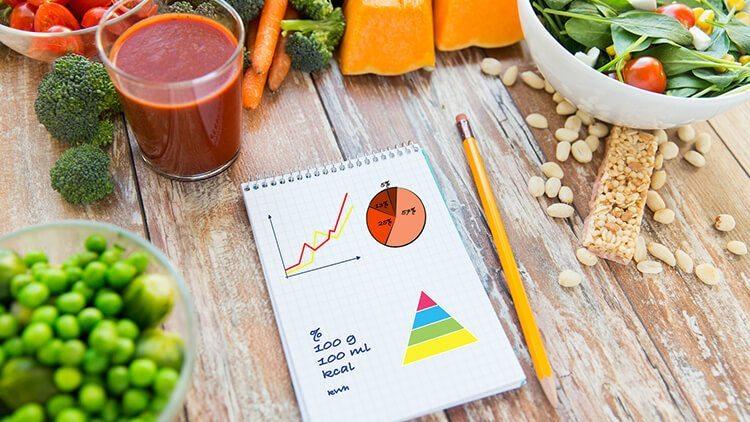 БЖУ для похудения женщин - расчет калорий